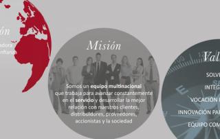 Formación Transversal - Visión, Misión y Valores